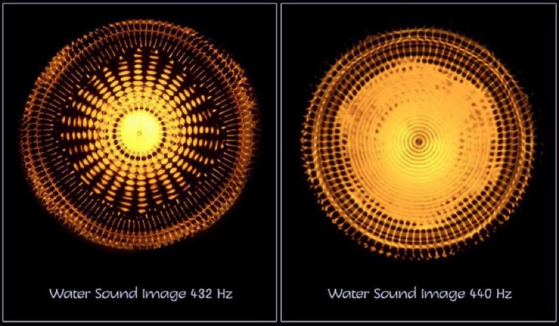 Ancient Wisdom Reveals How Everyday Sound Frequencies Can